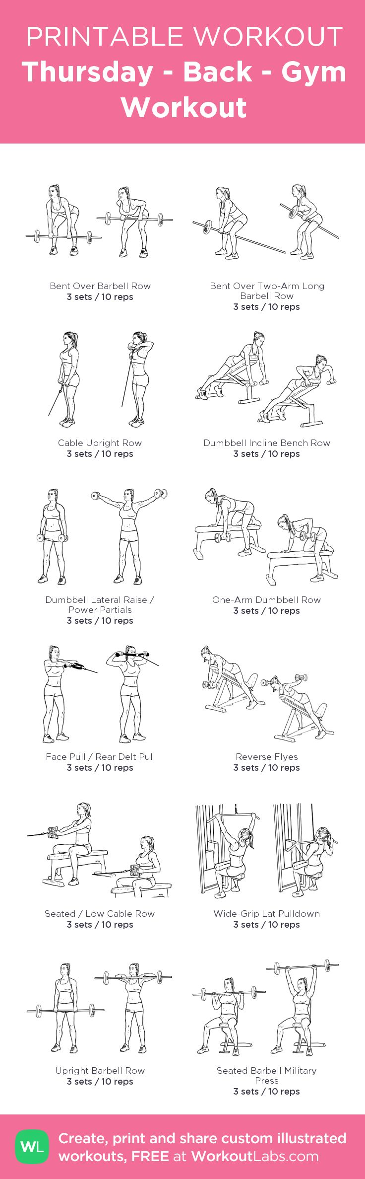 Workout Routine Hourglass Figure Eoua Blog - Classycloud co