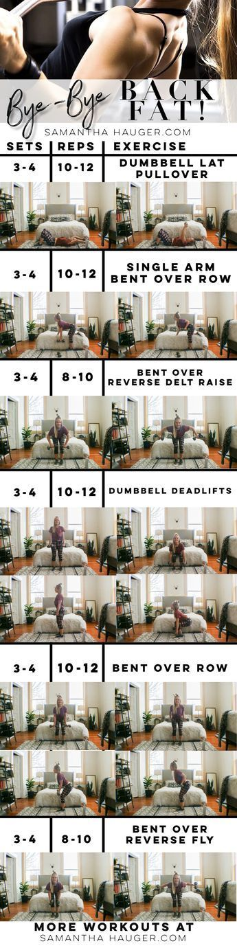 how to get rid of gym pain