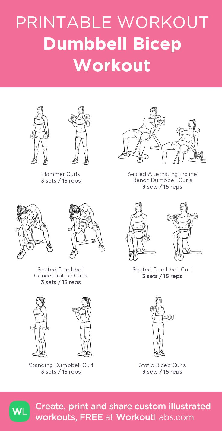 graphic regarding Printable Arm Workouts known as salle exercise laval Archives - Site 278 of 501 - Flashmode