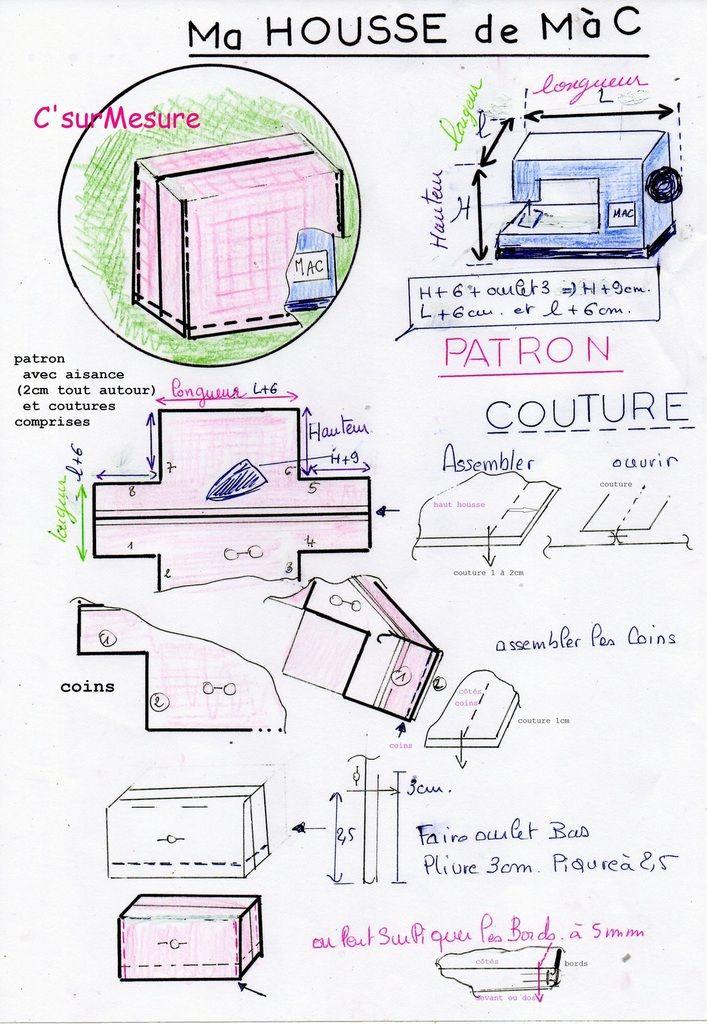 tendance sac 2017 2018 pour prot ger ma machine de la. Black Bedroom Furniture Sets. Home Design Ideas
